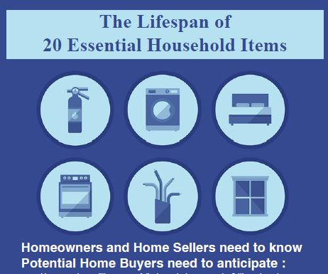 Lifespan of essential household items